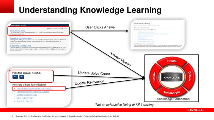 Understanding Knowledge Learning