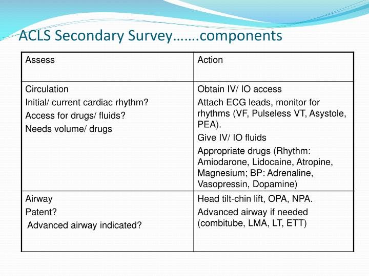 ACLS Secondary Survey…….components