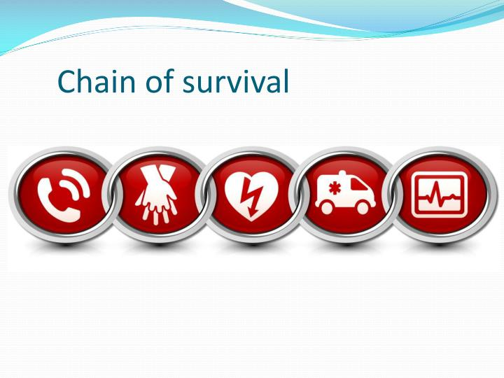 Chain of survival