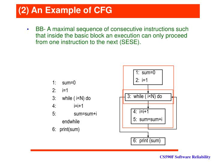 (2) An Example of CFG