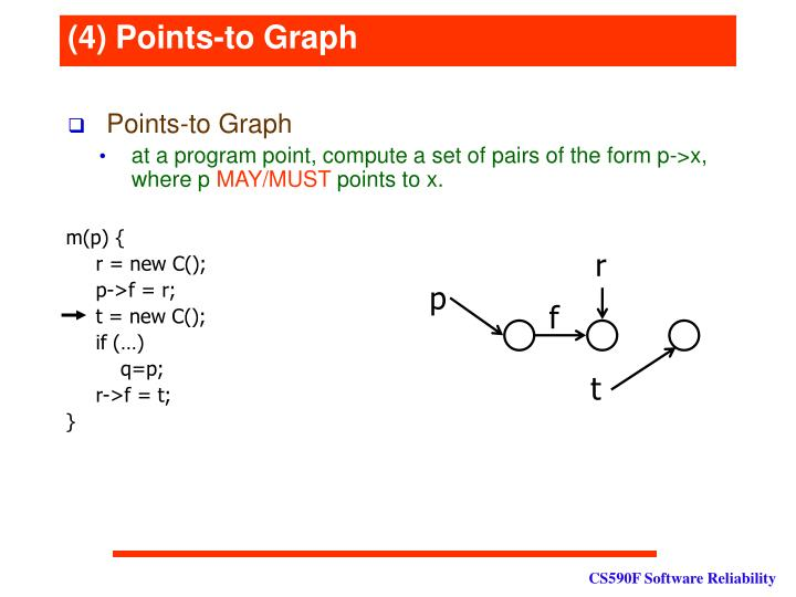 (4) Points-to Graph