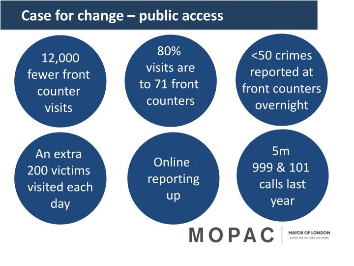 Case for change – public access