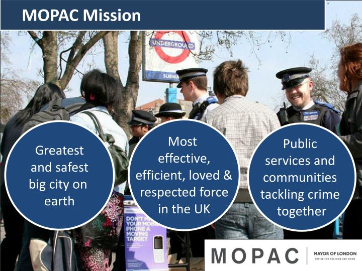 MOPAC Mission