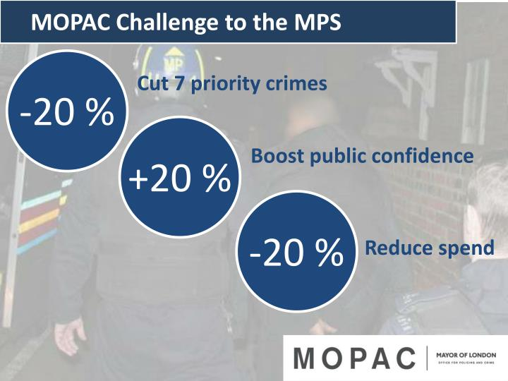 MOPAC Challenge to the MPS