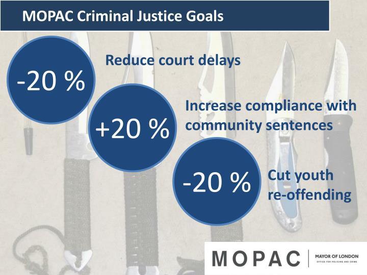 MOPAC Criminal Justice Goals