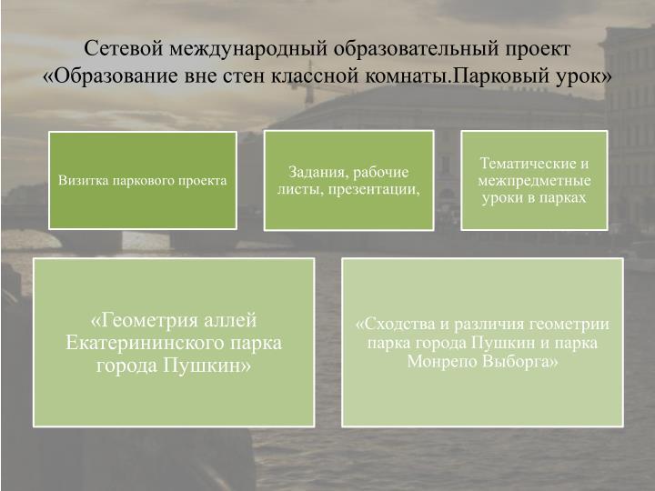 Сетевой международный образовательный проект «Образование вне стен классной