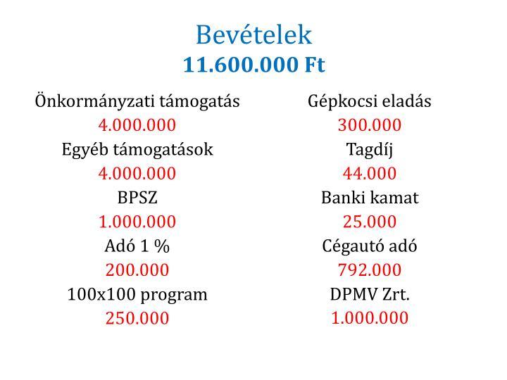 Bevételek