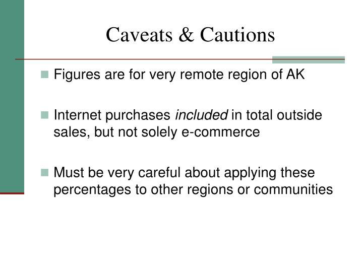 Caveats & Cautions
