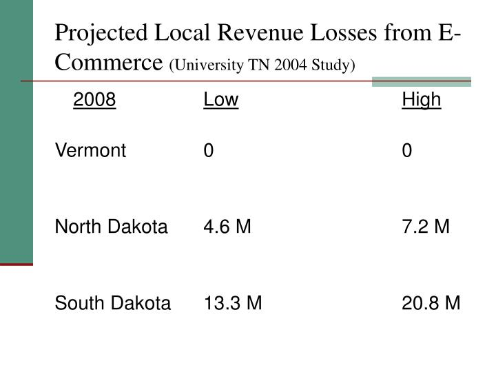 Projected Local Revenue Losses from E-Commerce