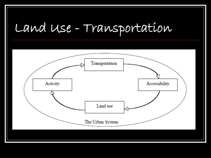 Land Use - Transportation