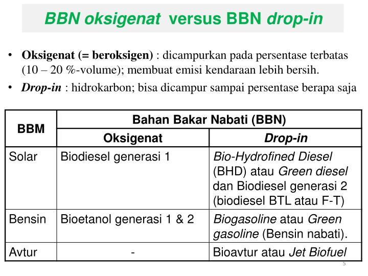 BBN o