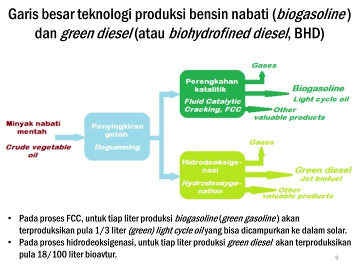 Garis besar teknologi produksi bensin nabati (