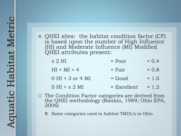 QHEI sites:  the habitat condition factor (CF) is based upon the number of High Influence (HI) and Moderate Influence (MI) Modified QHEI attributes present: