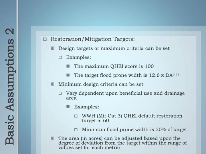 Restoration/Mitigation Targets:
