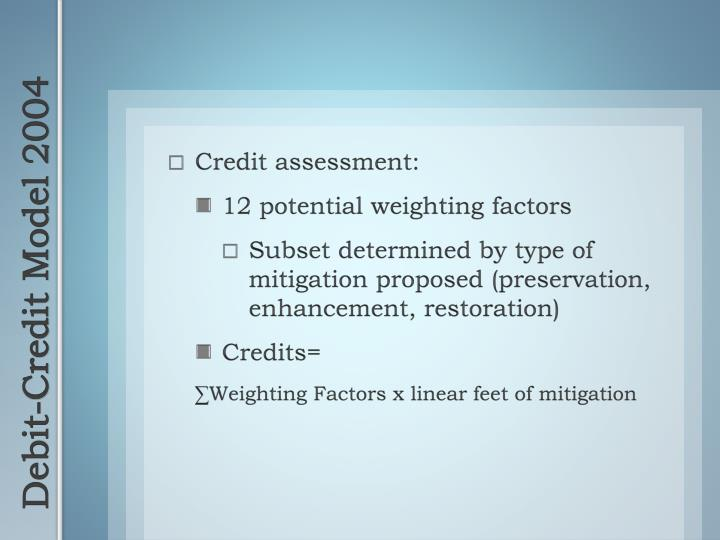 Credit assessment: