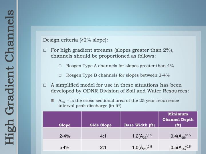 Design criteria (≥2% slope):