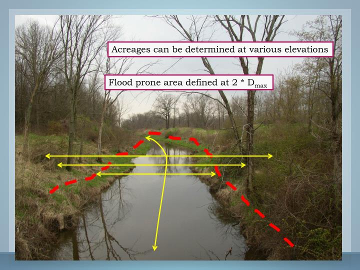 Acreages can be determined at various elevations