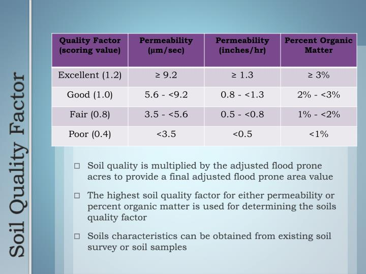 Soil quality is multiplied by the adjusted flood prone acres to provide a final adjusted flood prone area value