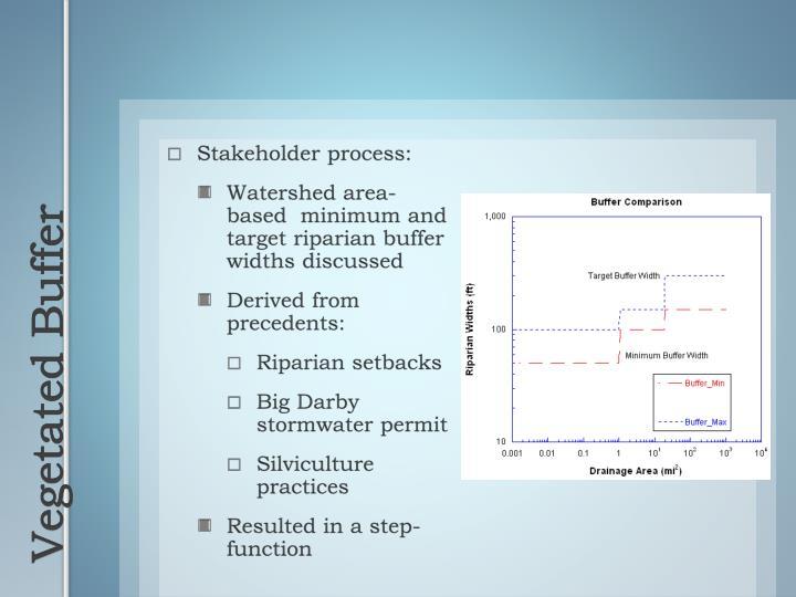 Stakeholder process: