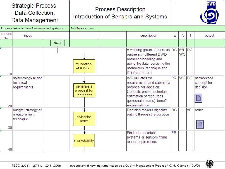Chart mit Überschrift und großem Foto / Abbildung