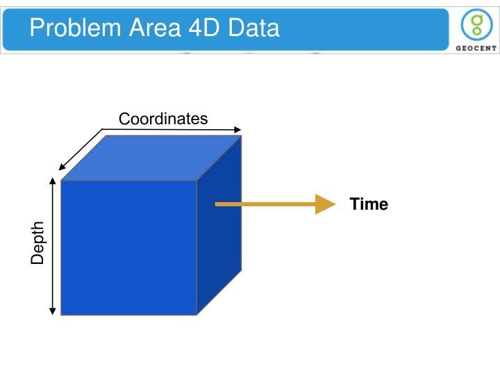 Problem Area 4D Data
