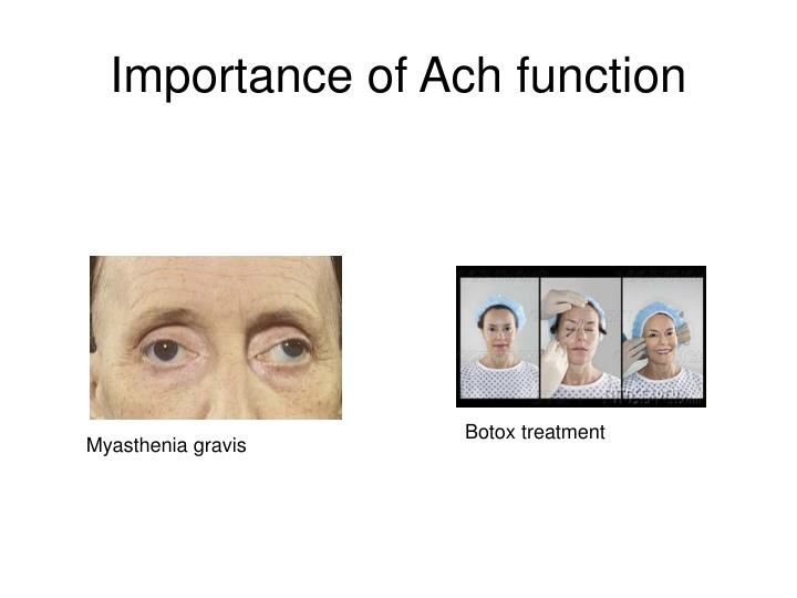 Importance of Ach function