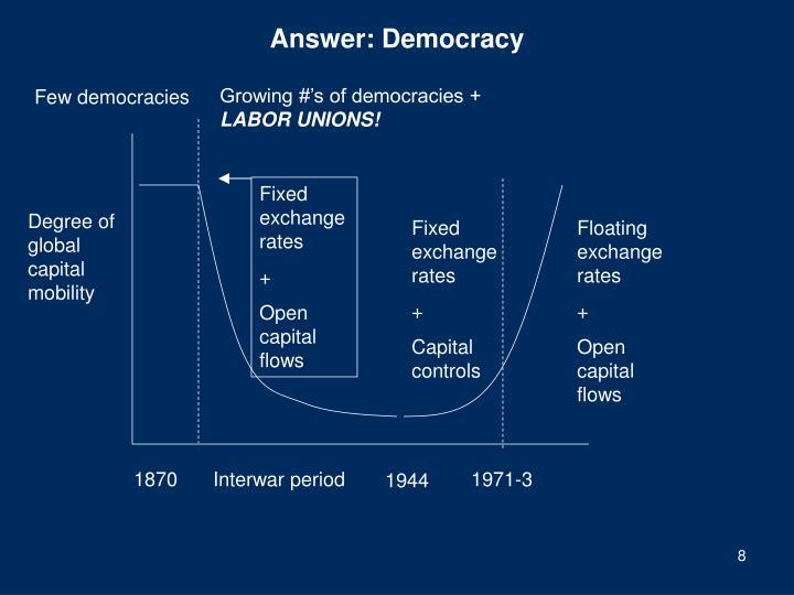 Answer: Democracy