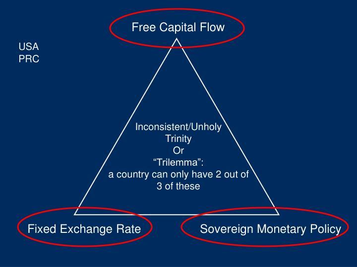 Free Capital Flow