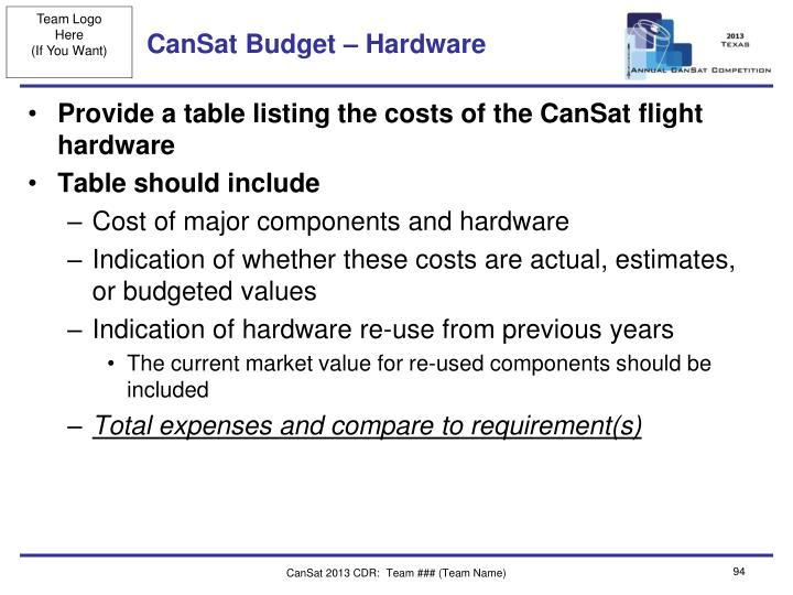 CanSat Budget – Hardware