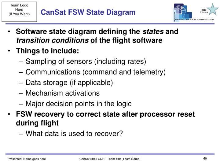 CanSat FSW State Diagram