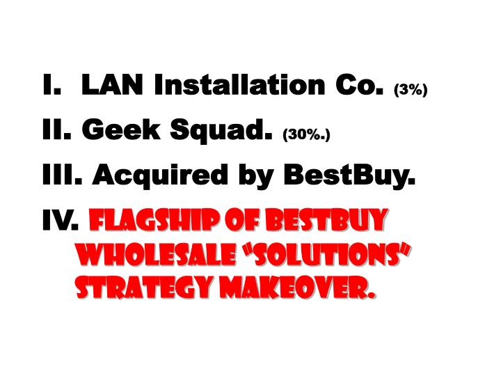 I.  LAN Installation Co.