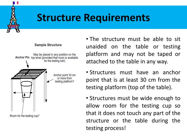 Structure Requirements