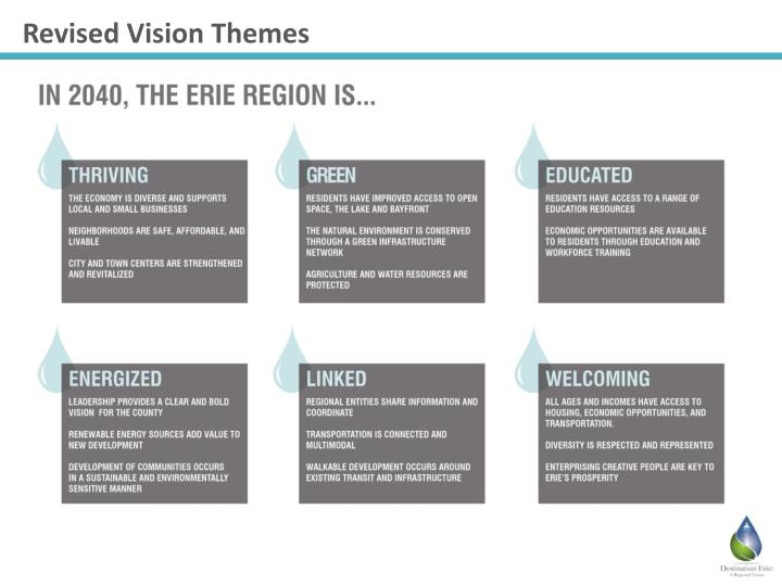 Revised Vision Themes