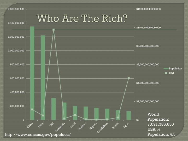 Who Are The Rich?
