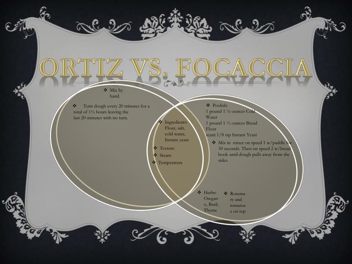 Ortiz VS. Focaccia