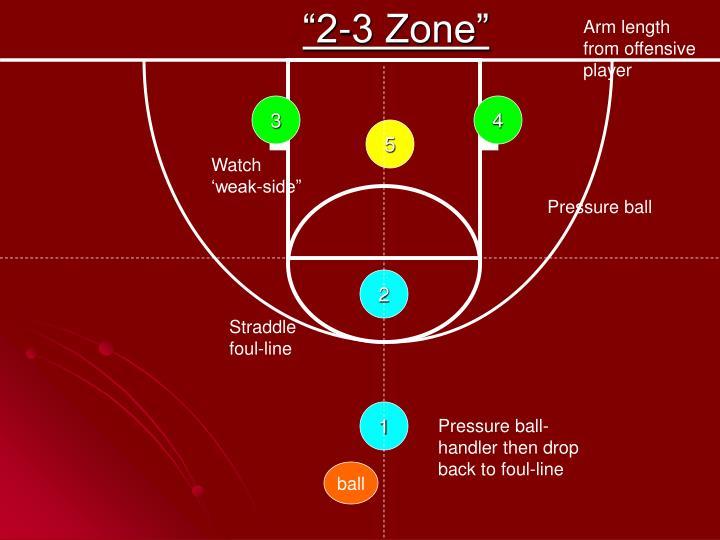 """""""2-3 Zone"""""""