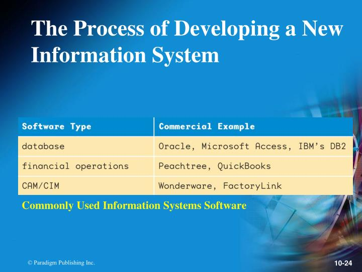 Commonly Used Information Systems Software