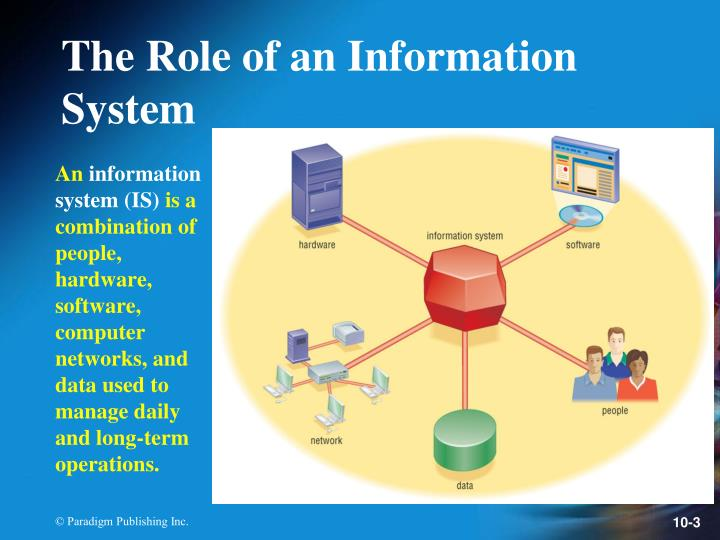 The role of an information system