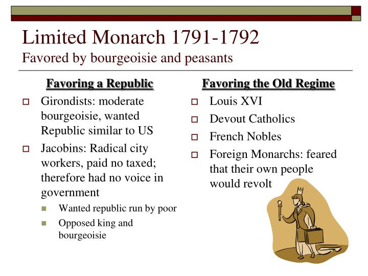 Favoring a Republic