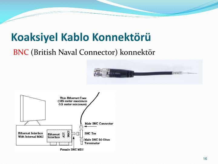 Koaksiyel Kablo Konnektörü
