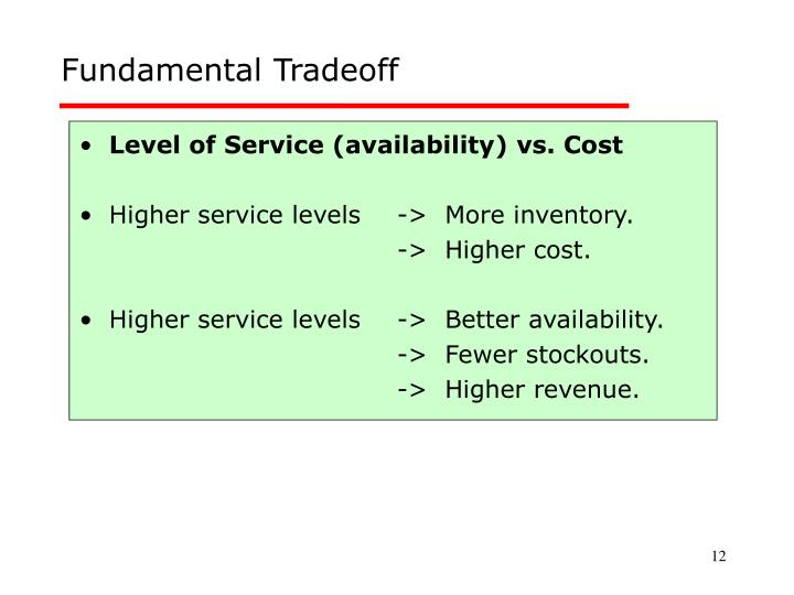 Fundamental Tradeoff