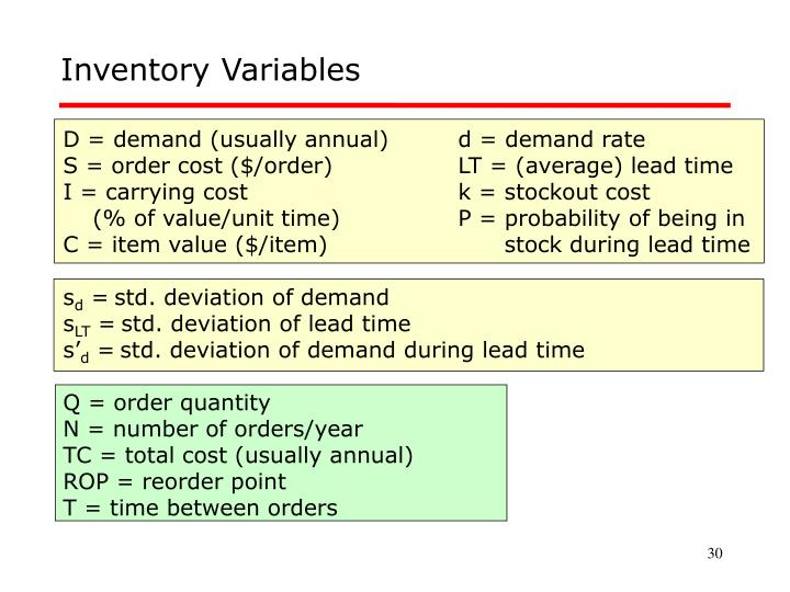 Inventory Variables