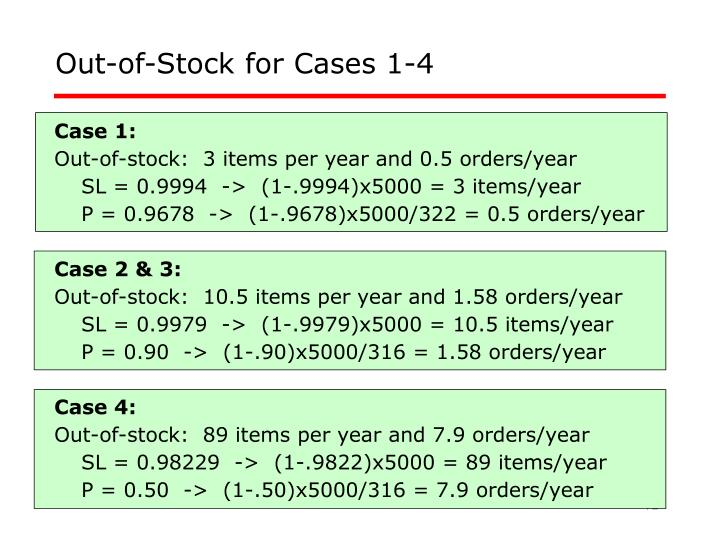 Out-of-Stock for Cases 1-4