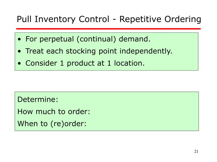 Pull Inventory Control - Repetitive Ordering