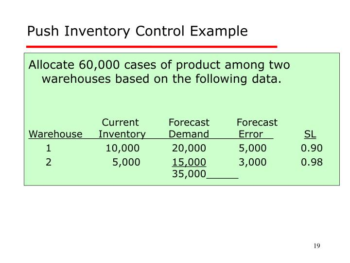 Push Inventory Control Example