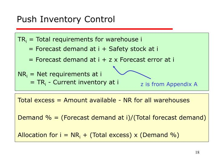 Push Inventory Control
