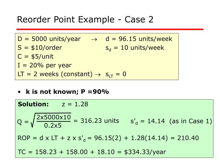 Reorder Point Example - Case 2