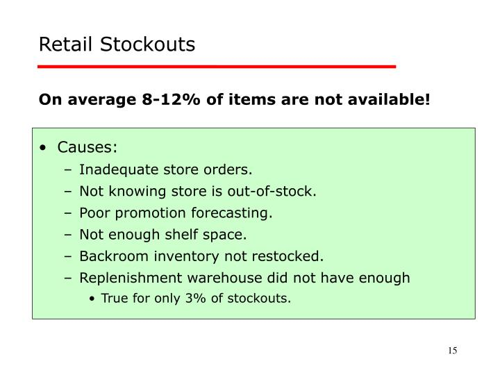 Retail Stockouts