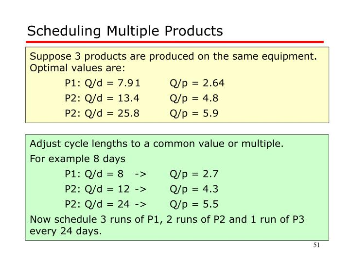 Scheduling Multiple Products