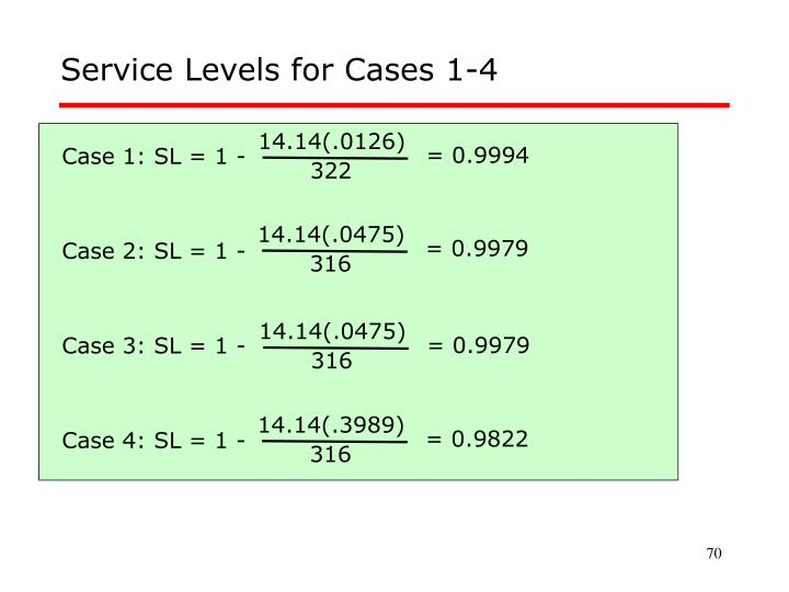 Service Levels for Cases 1-4